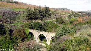 Υδατογέφυρα καρυδάκι